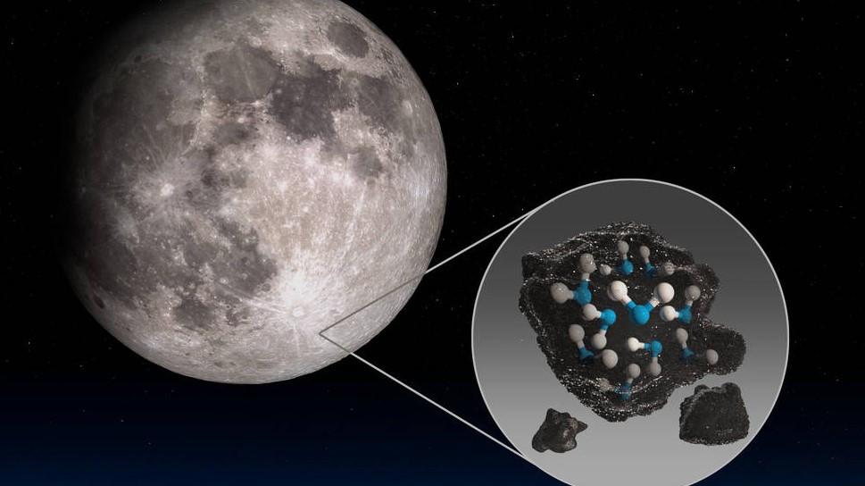 ¡Agua en la Luna! NASA lo confirma.