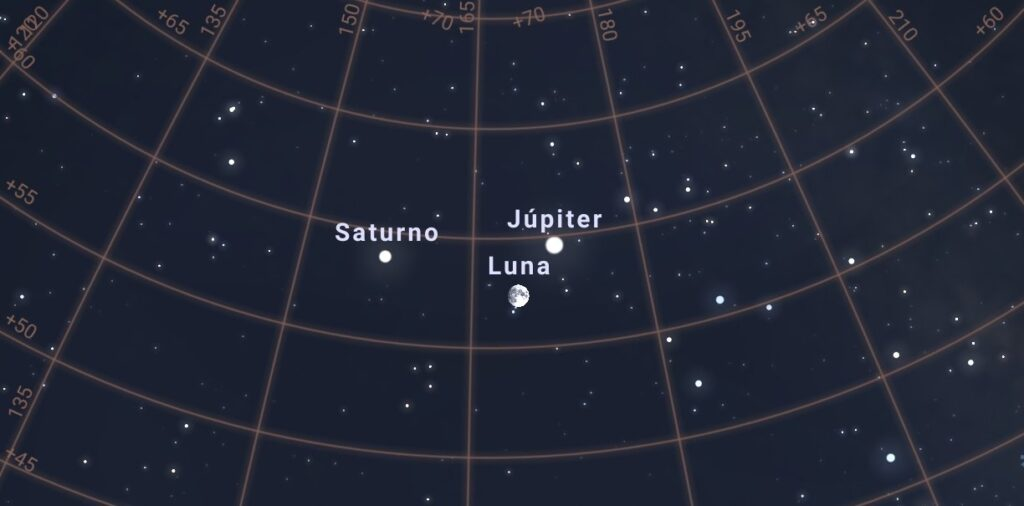 evento astronómico más destacado