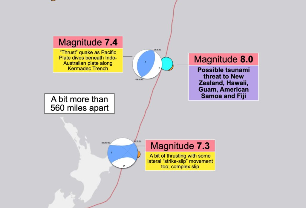 tercer terremoto